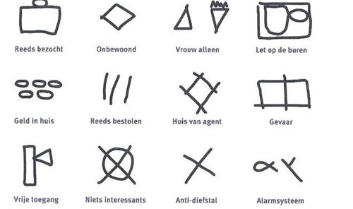 Voorbeelden van de verdachte tekens.